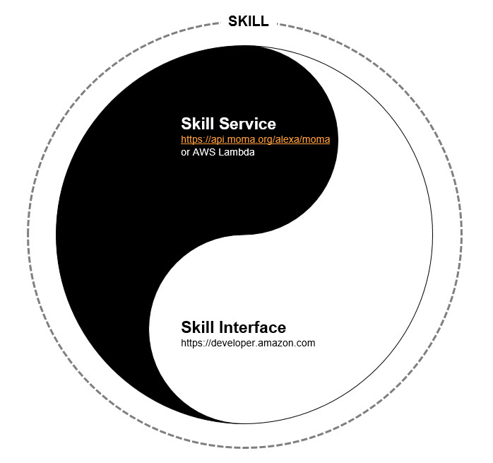 an analysis of the use of the technology and the luddites skill A productive use of office technology their computer skills are rudimentary or data analysis and storage) priate use of their legal knowledge and skill to employ technical means of.