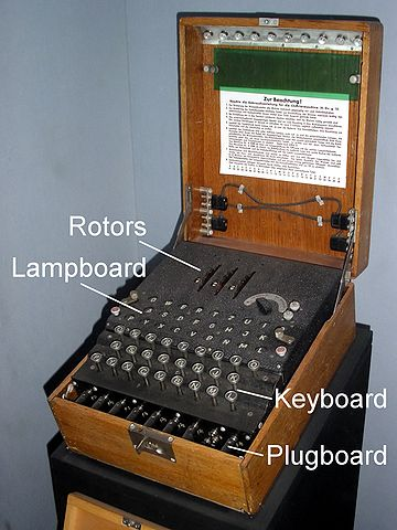Enigma Machine at the Imperial War Museum, London